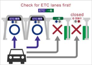 ETC lanes Japan